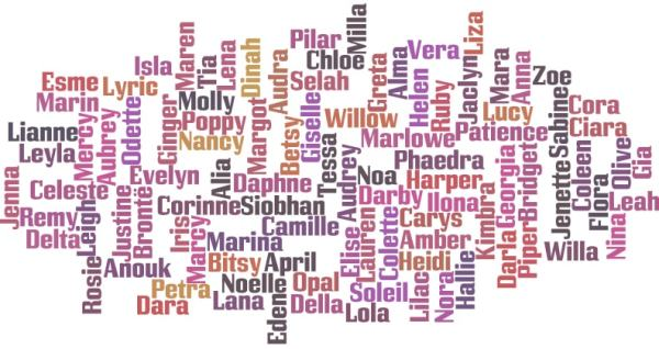 100 two syllable girl baby names click baby names for Single syllable middle names