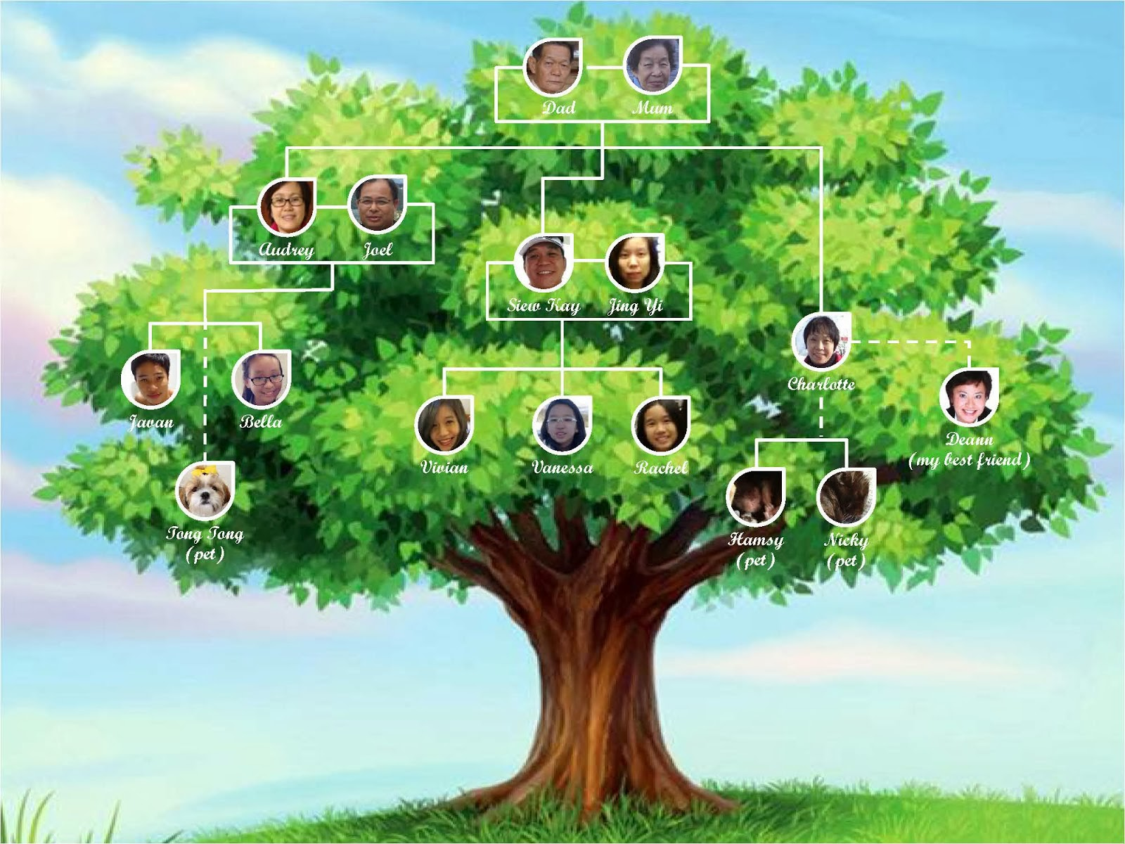 How To Start Tracing Your Family Tree