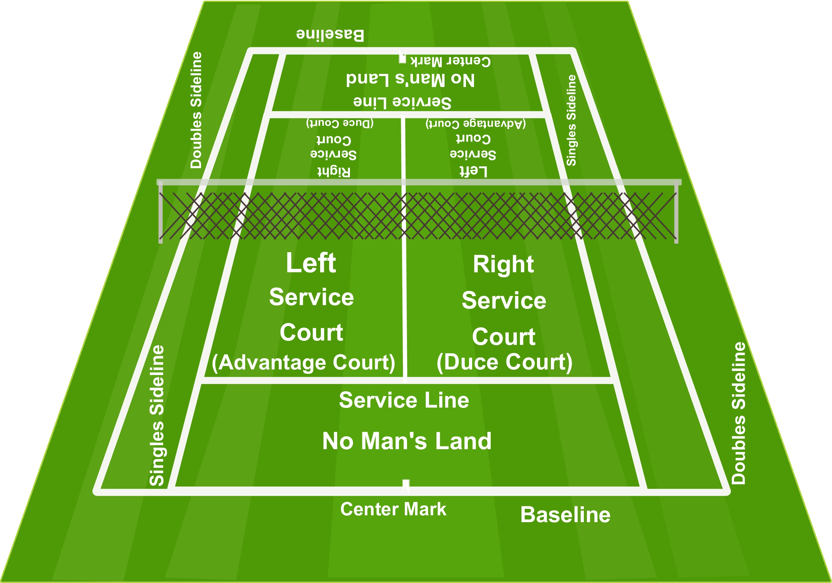measurement of tennis court with diagram spark plug to cold what is the disadvantich clickhowto
