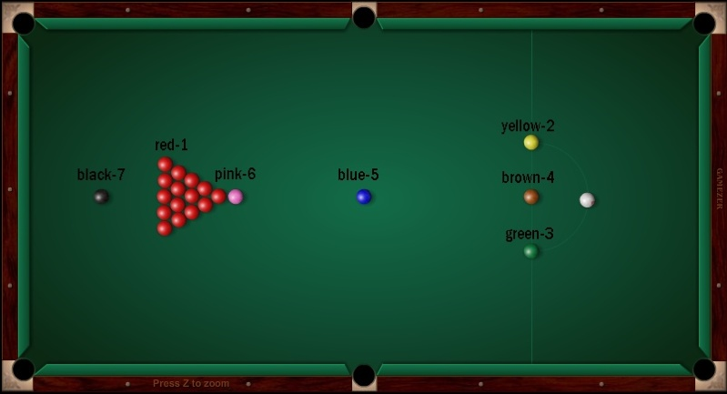GAMEZER ONLINE TÉLÉCHARGER BILLIARD