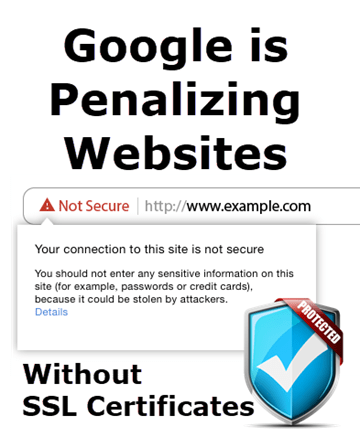 Google is penalizing websites without SSL certificates