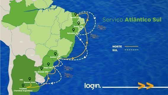 Circuito de operações da cabotagem, começando por Pecém como exemplo