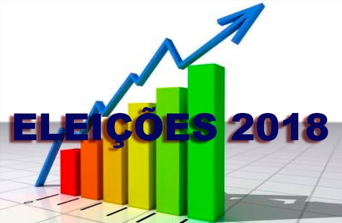Ibope: Bolsonaro tem 28%; Haddad, 19% e Ciro, 11%