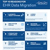 Top 10 Reasons for EMR Data Migration