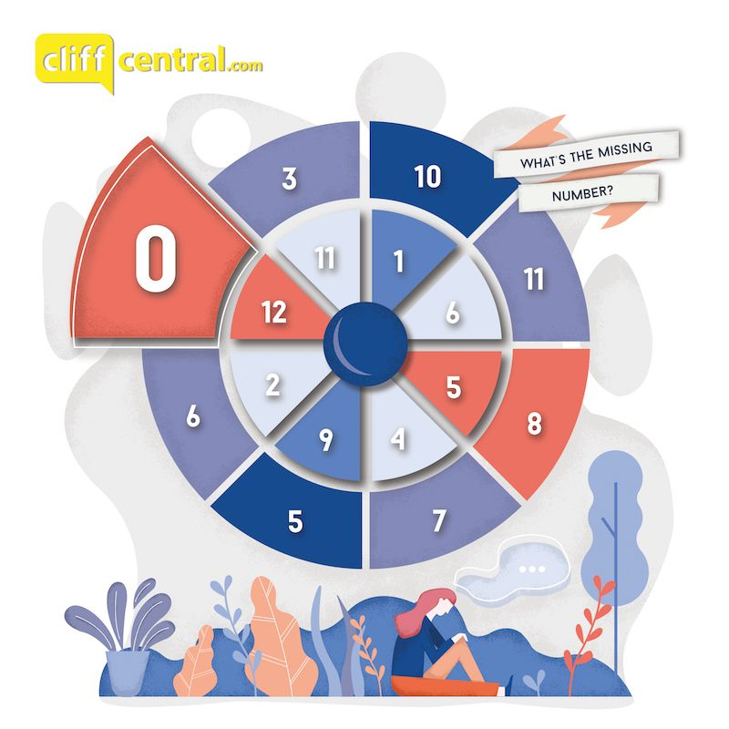 CliffCentral Conundrum: What's the missing number
