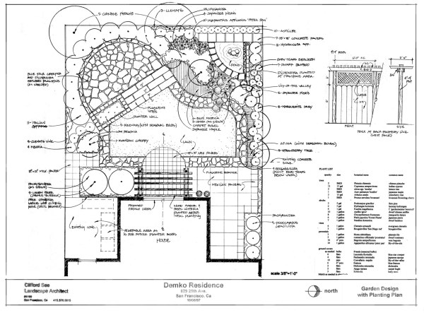clifford - landscape architecture