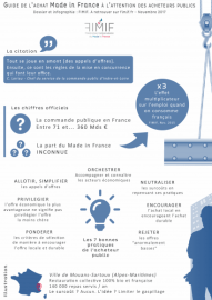 Marches-publics-made-in-france