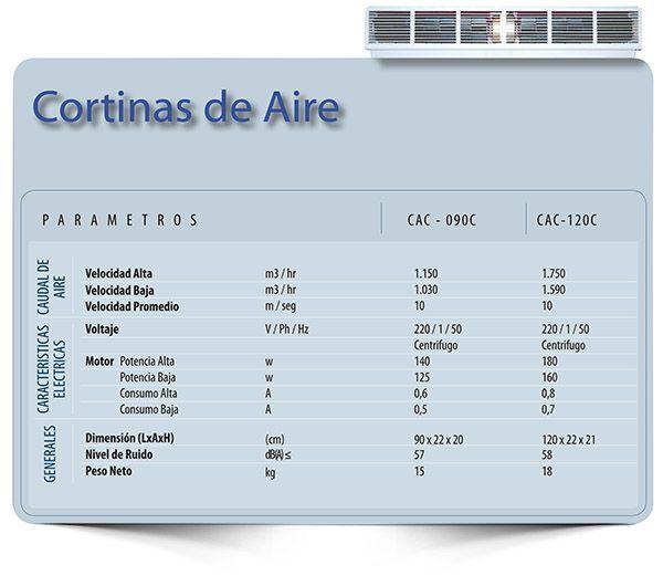 Cortinas de aire acondicionado Instalacin profesional