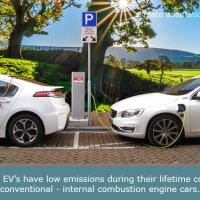 Are Electric Vehicles Solutions to Climate Change?