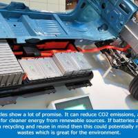 EV Batteries and Waste Management