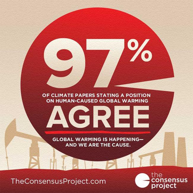 Climate-Consensus-2013