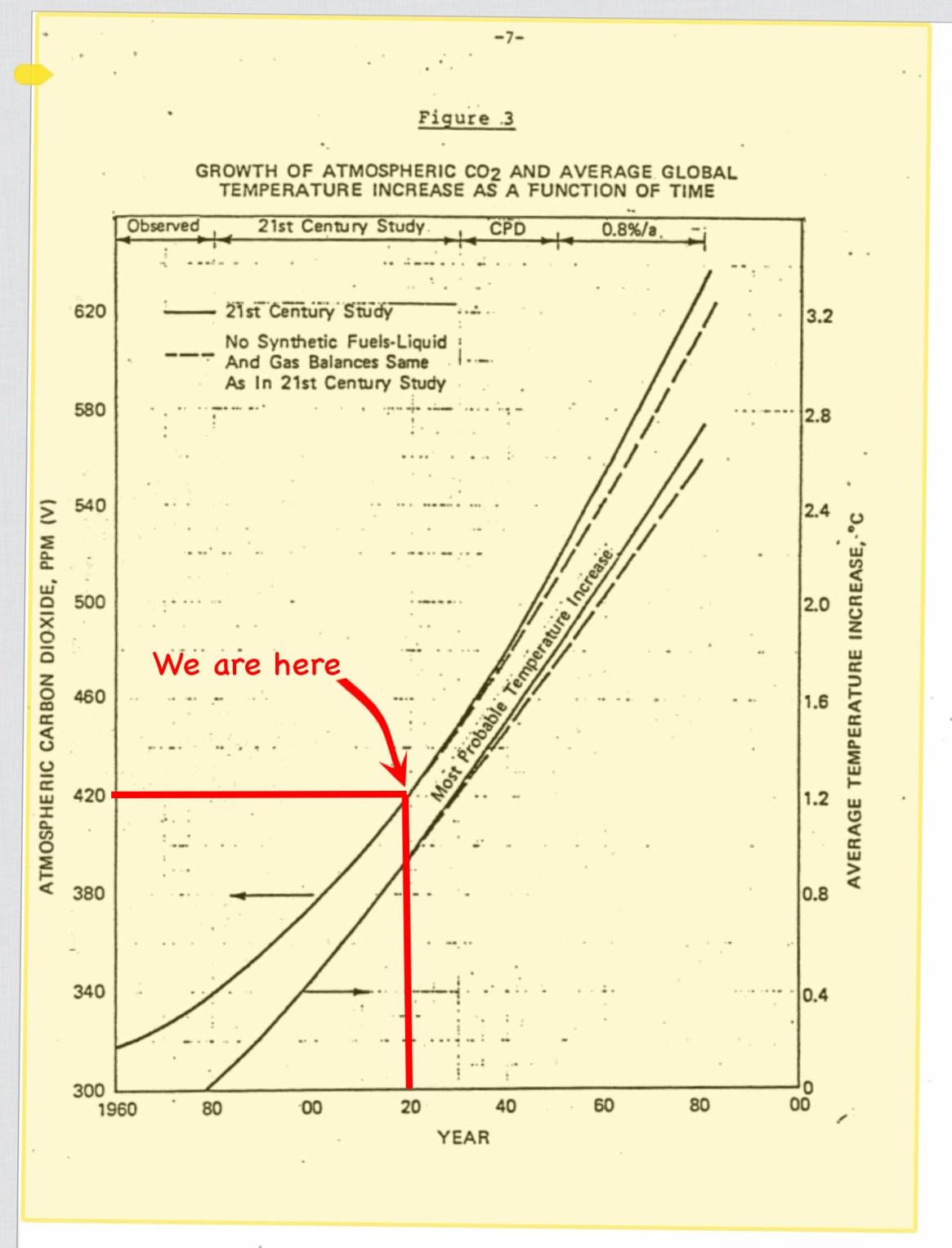 Fig. 3. (Image: Inside Climate News)
