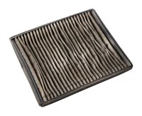Why is My Furnace Filter Black? Furnace Maintenance Is ...