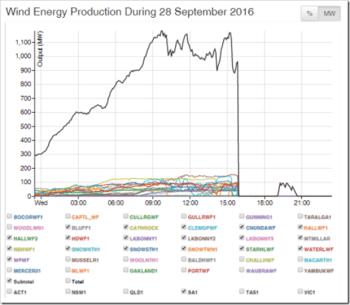 windenergy-chart