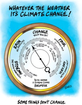 climate compass