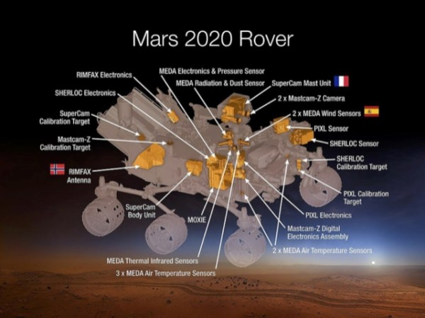 Clouds on Mars: MOXIE & other science instruments on Mars 2020 Rover
