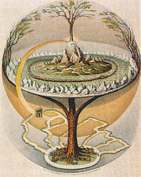 Transformation: Yggdrasil, the Norse Tree of Life - from the 1847 English translation of the Prose Edda, by Oluf Olufsen Bagge<br /> Image: Public domain