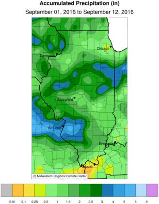 Rainfall (inches)