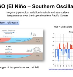 the enso effects on temperature is our next stop  [ 1280 x 720 Pixel ]