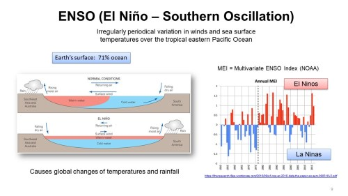 small resolution of the enso effects on temperature is our next stop