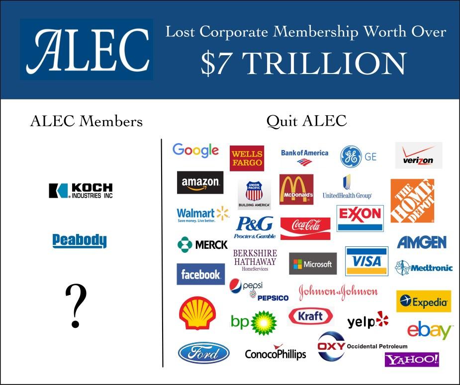 ALEC, American Legislative Exchange Council