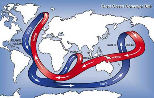 Map of world showing major ocean currents.