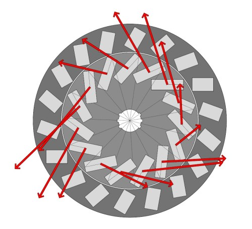 small resolution of the stator magnets are supposed to be 1 by 2 in this diagram this is just one rotation angle which was calculated for the force