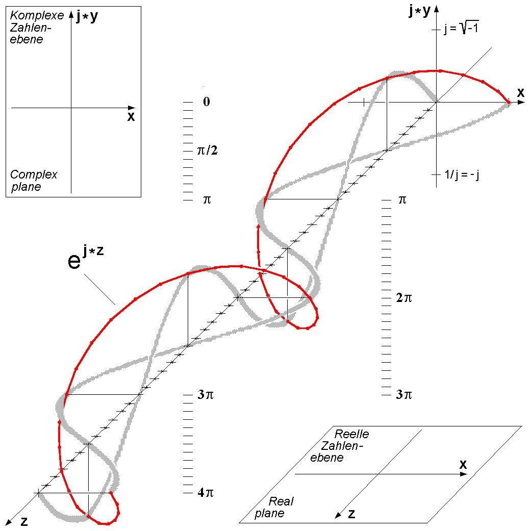 Gödel's Incompleteness Theorem: Ontological Mathematics vs