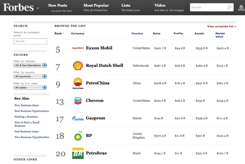 Forbes_Top20-companies