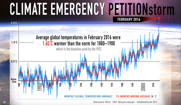climateemergency-graph_1