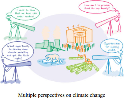 Multiple-Perspectives-on-Climate-Change-Reynolds-Martin-2010