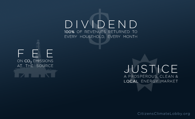 Fee & Dividend