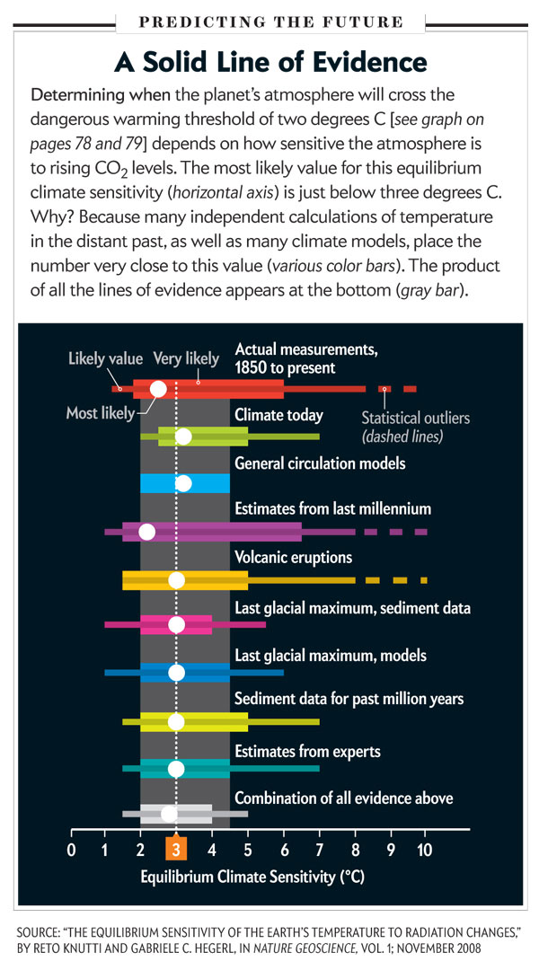 Michael-E-Mann-thresholds-critical-earth-will-cross-the-climate-danger-tipping-points-by-2036