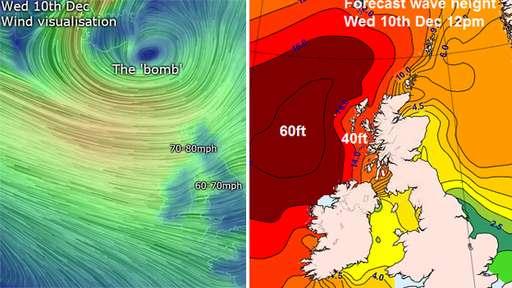 Weather Bomb 2014 December Scotland UK