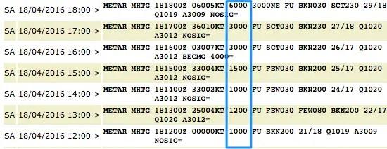Valores de visibilidad de hasta solo 1km esta mañana en Toncontín