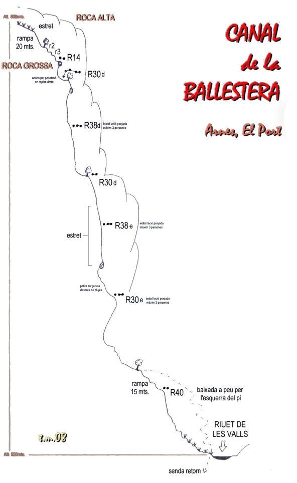 Canal de la Ballestera, Els Ports 2