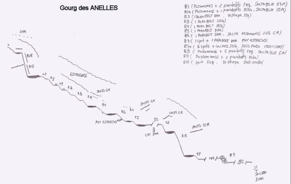 Gourg des Anelles, Pyrénées Orientales 2