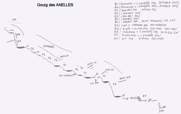 Gourg des Anelles, Pyrénées Orientales 4