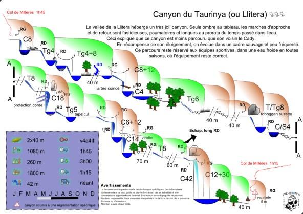 Gorges de Taurinya, Pyrénées Orientales 3