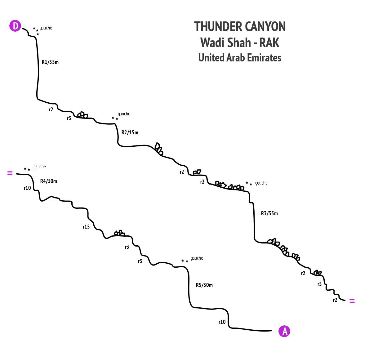 Thunder Canyon, Ras Al Khaimah 3