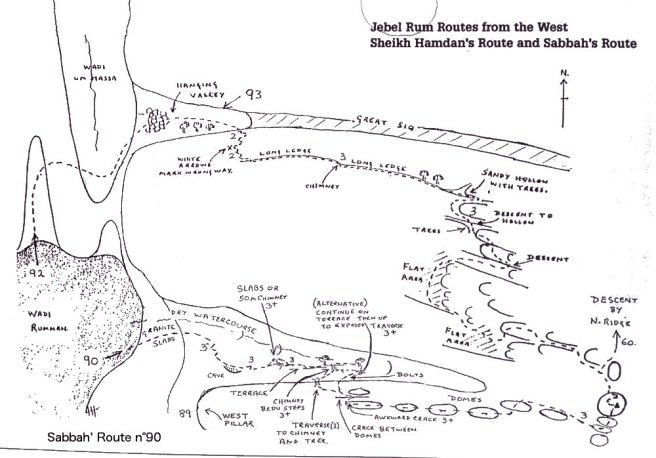 topo Sabbah's Route (T.Howard)