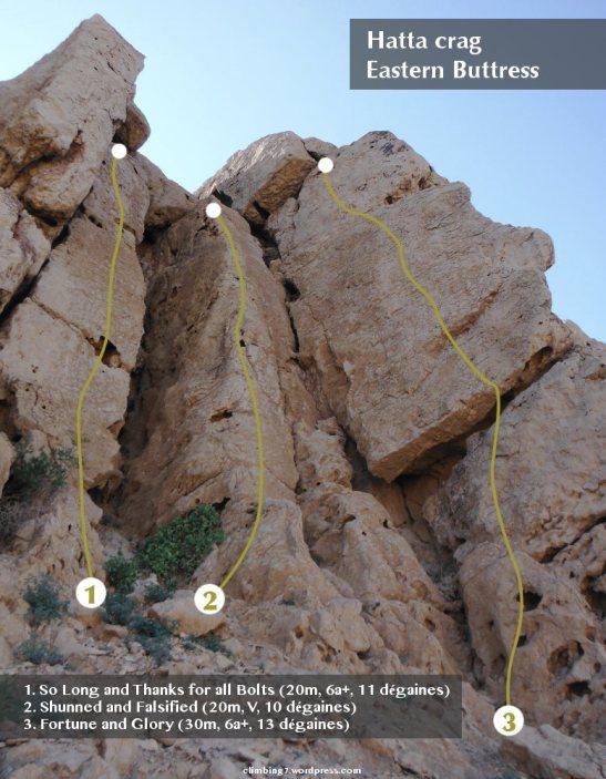 topo Eastern Buttress Hatta Crag