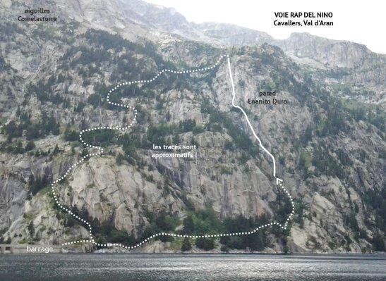 accès à la voie depuis le barrage