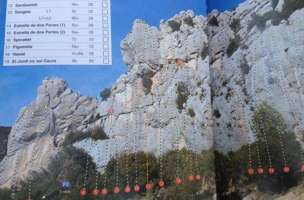 topo extrait de Lleida Climb