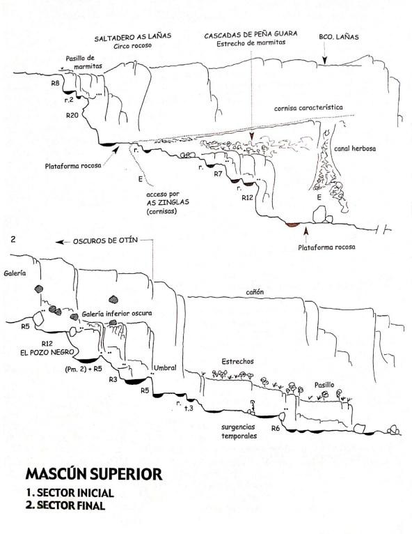 Barranco del Mascun, Sierra de Guara 3