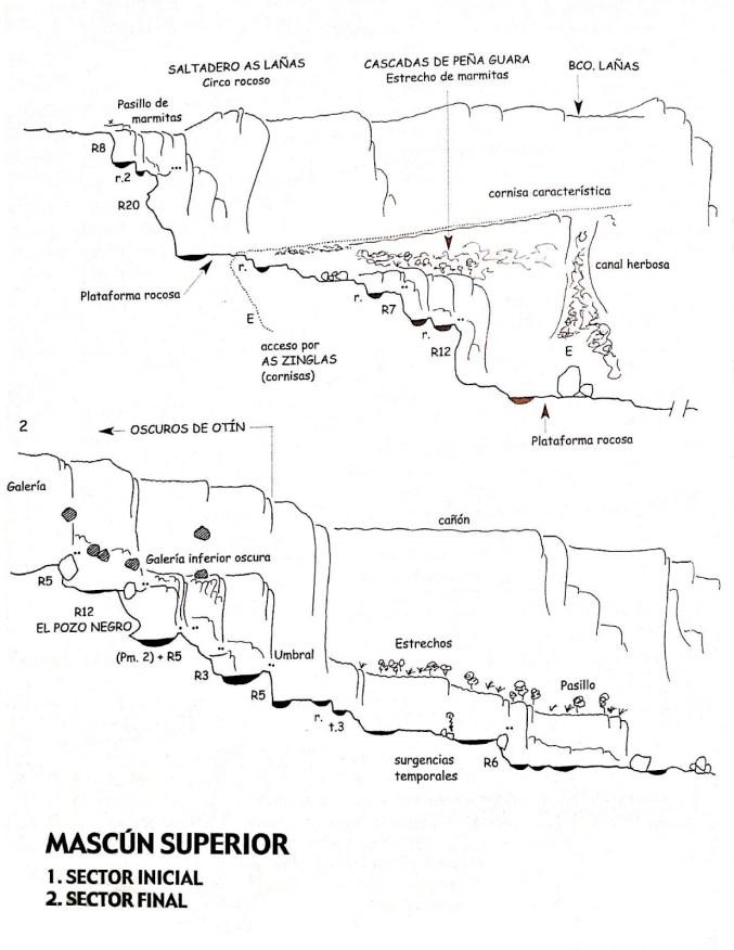 Barranco del Mascun, Sierra de Guara 2