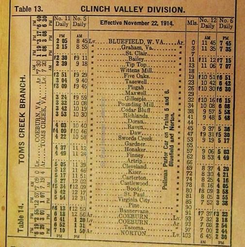 Train Schedule 1914 N & W