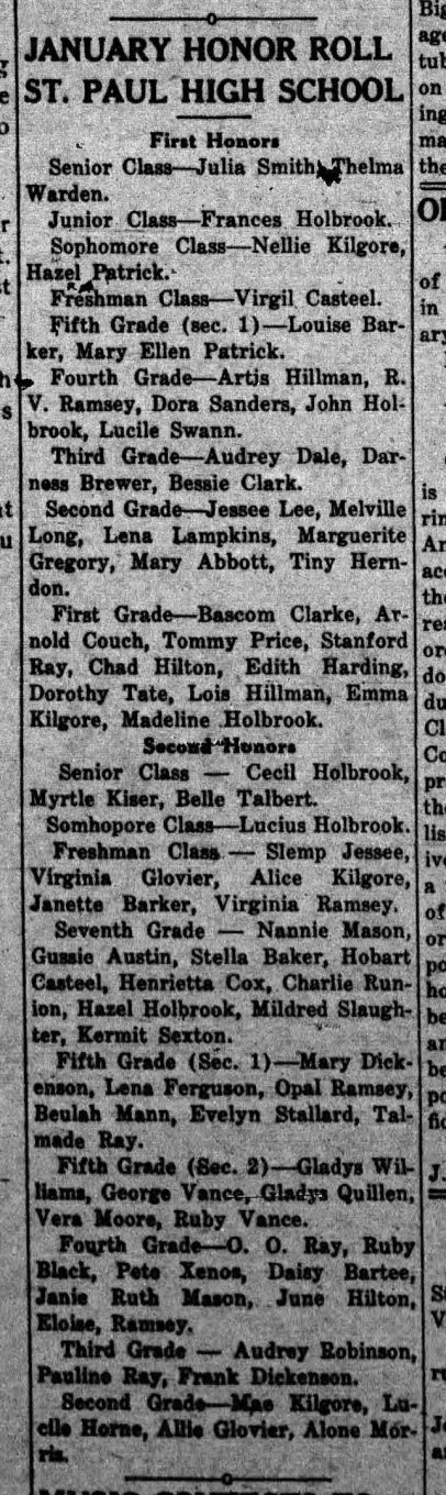 The_Big_Stone_Gap_Post_Wed__Feb_16__1927_ST. PAUL SCHOOL HONOR ROLL