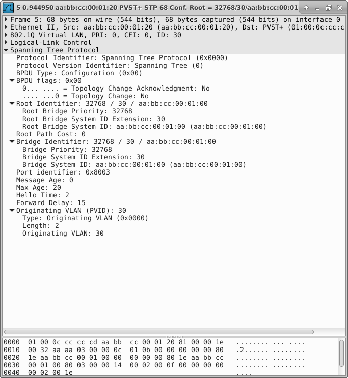 2.6 Configure, verify, and troubleshoot STP protocols