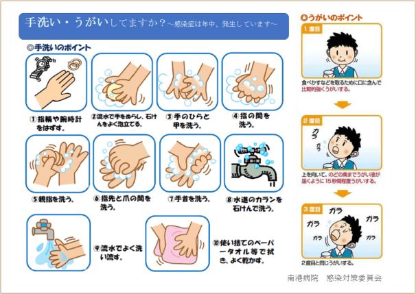 手洗いうがいは感染症を予防する基本となります。「手洗い・うがいしてますか?」|南港クリニック
